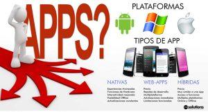 Apps, web apps, apps nativas